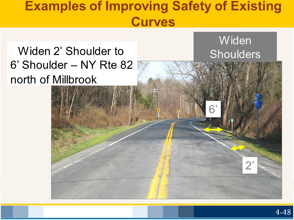 Examples of Improving Safety of Existing Curves