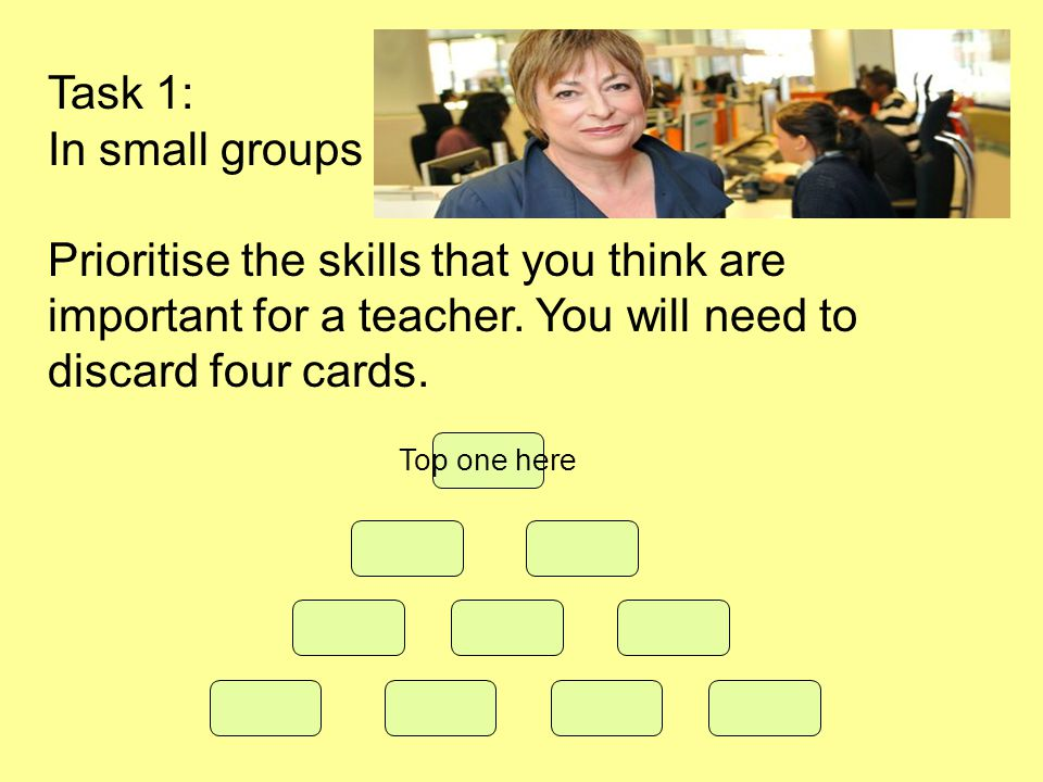 Task 1: In small groups. Prioritise the skills that you think are important for a teacher. You will need to.