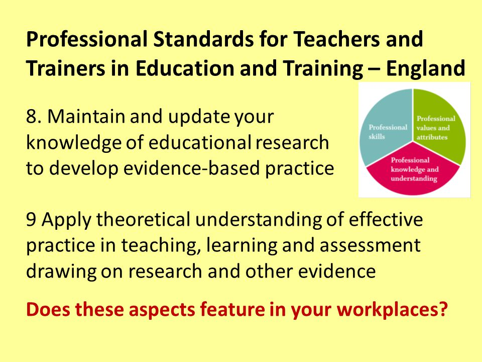 Professional Standards for Teachers and Trainers in Education and Training – England