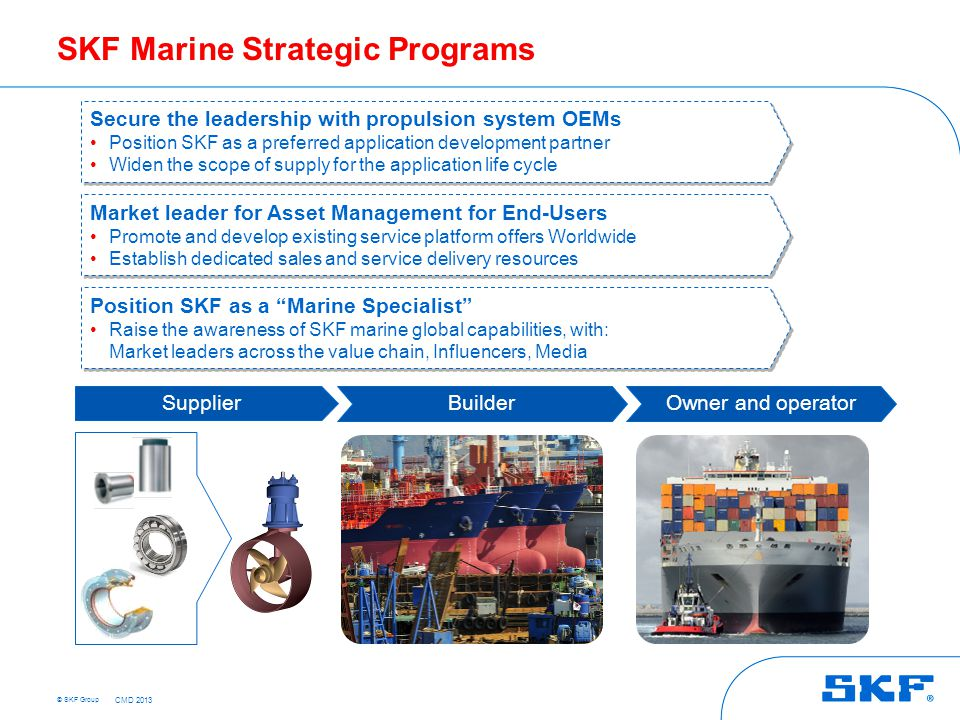 Becoming a preferred partner in Marine by acquiring Blohm+Voss Industries