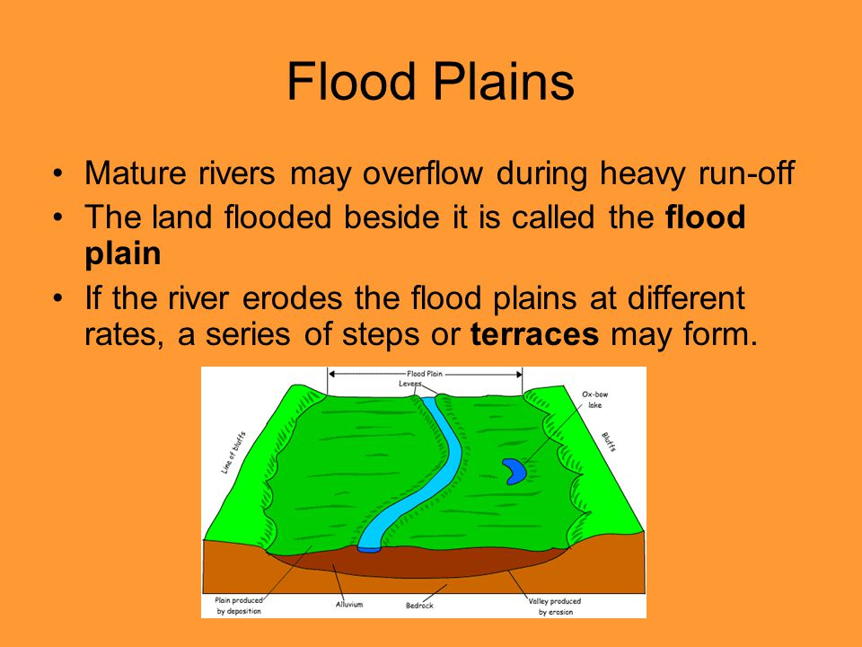 Flood Plains Mature rivers may overflow during heavy run-off