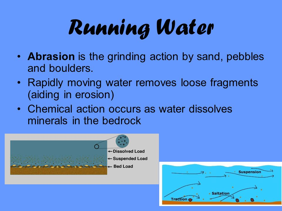 Running Water Abrasion is the grinding action by sand, pebbles and boulders. Rapidly moving water removes loose fragments (aiding in erosion)