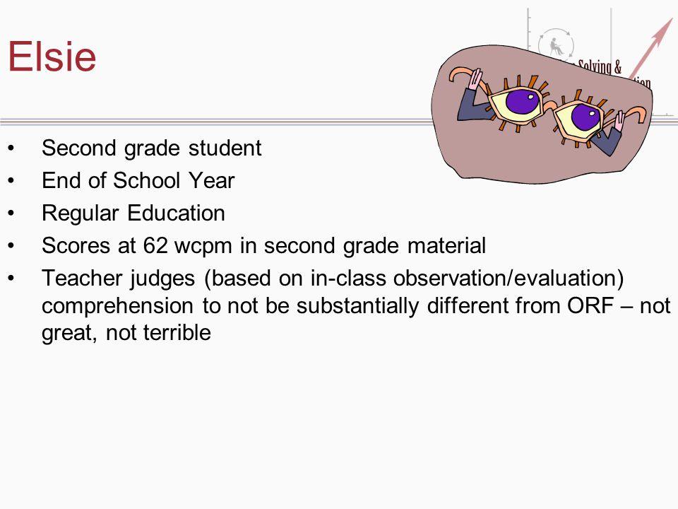 Elsie Second grade student End of School Year Regular Education