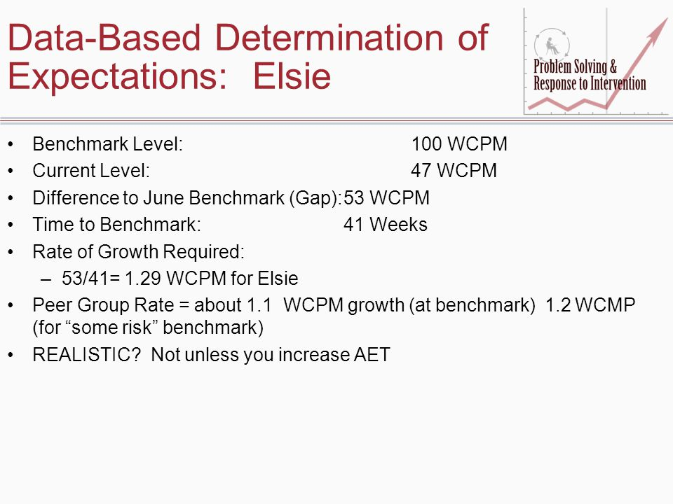 Data-Based Determination of Expectations: Elsie