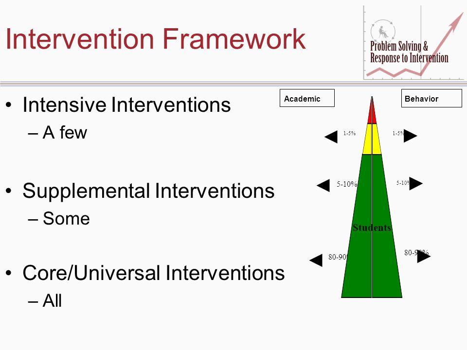 Intervention Framework