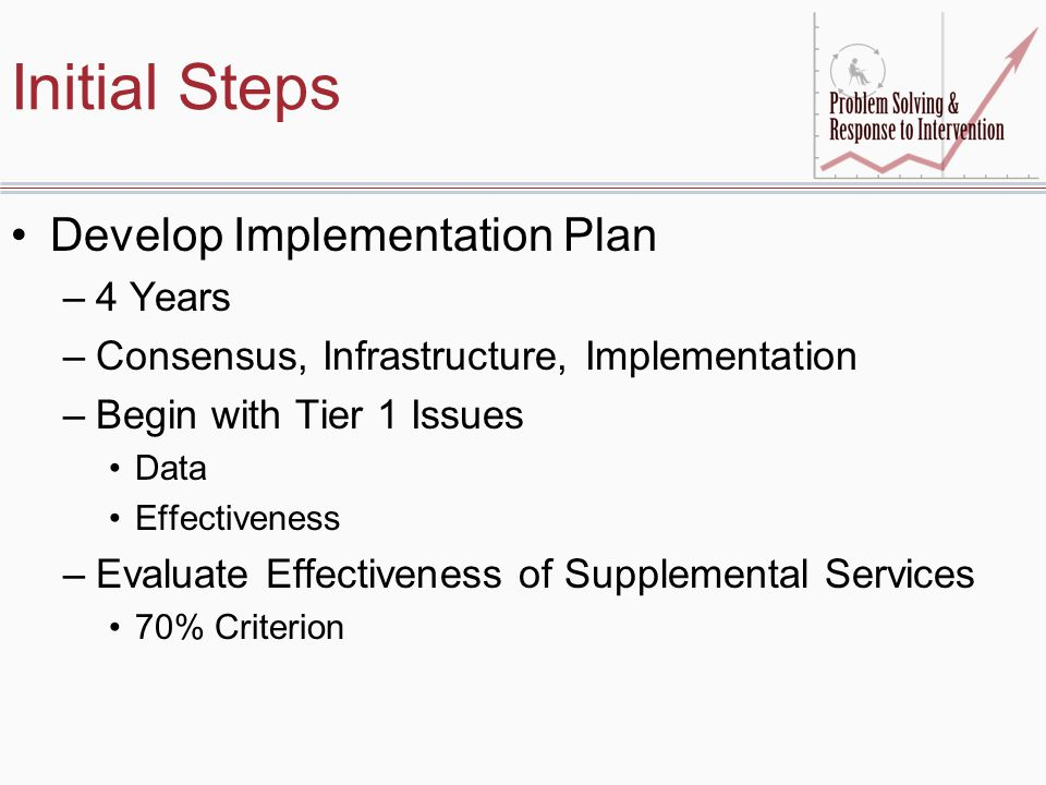Initial Steps Develop Implementation Plan 4 Years