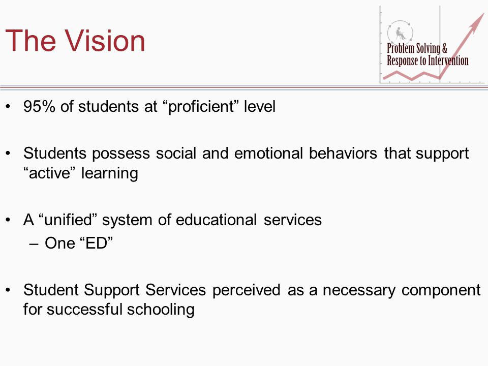 The Vision 95% of students at proficient level