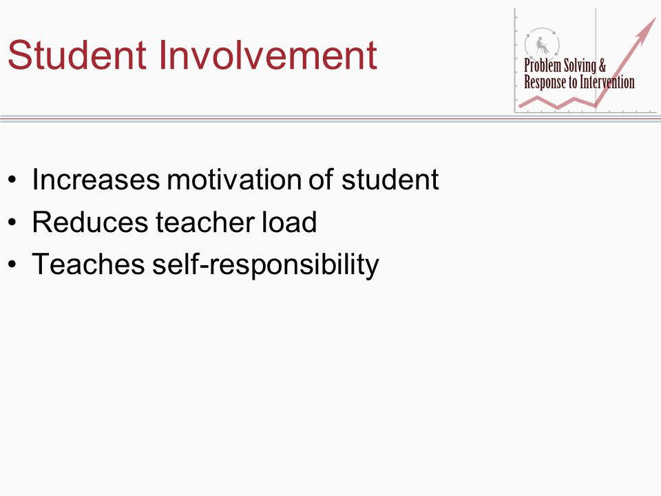 Student Involvement Increases motivation of student