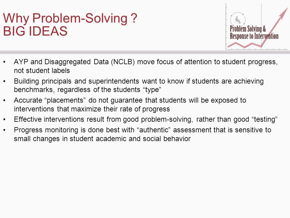 Why Problem-Solving BIG IDEAS