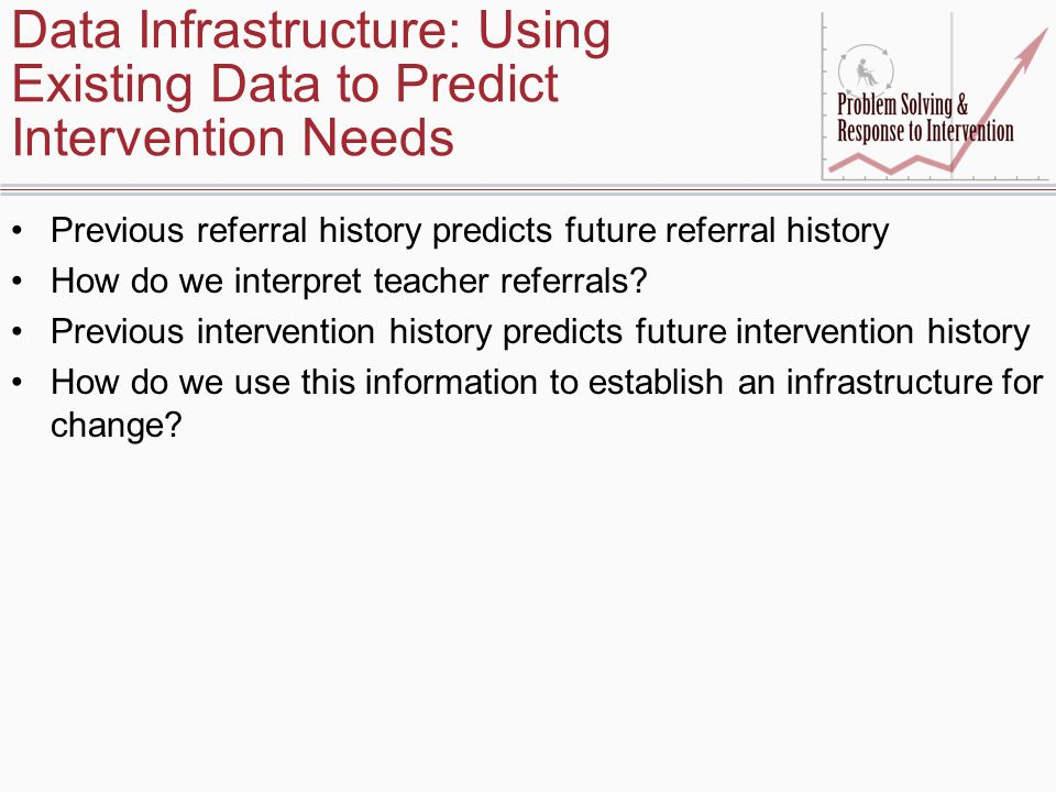 Data Infrastructure: Using Existing Data to Predict Intervention Needs