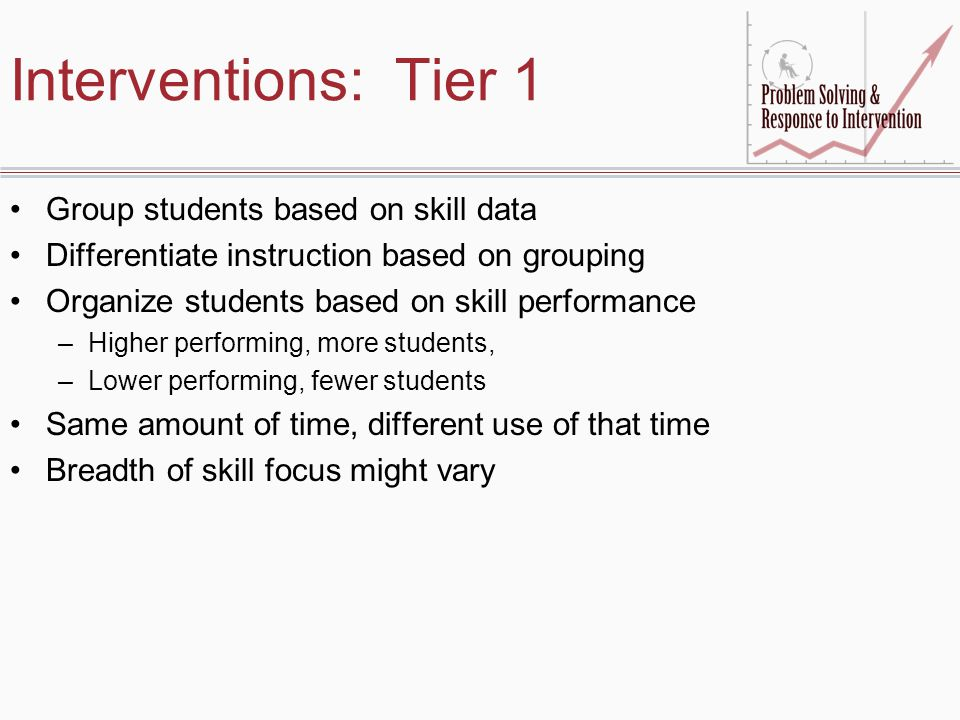 Interventions: Tier 1 Group students based on skill data