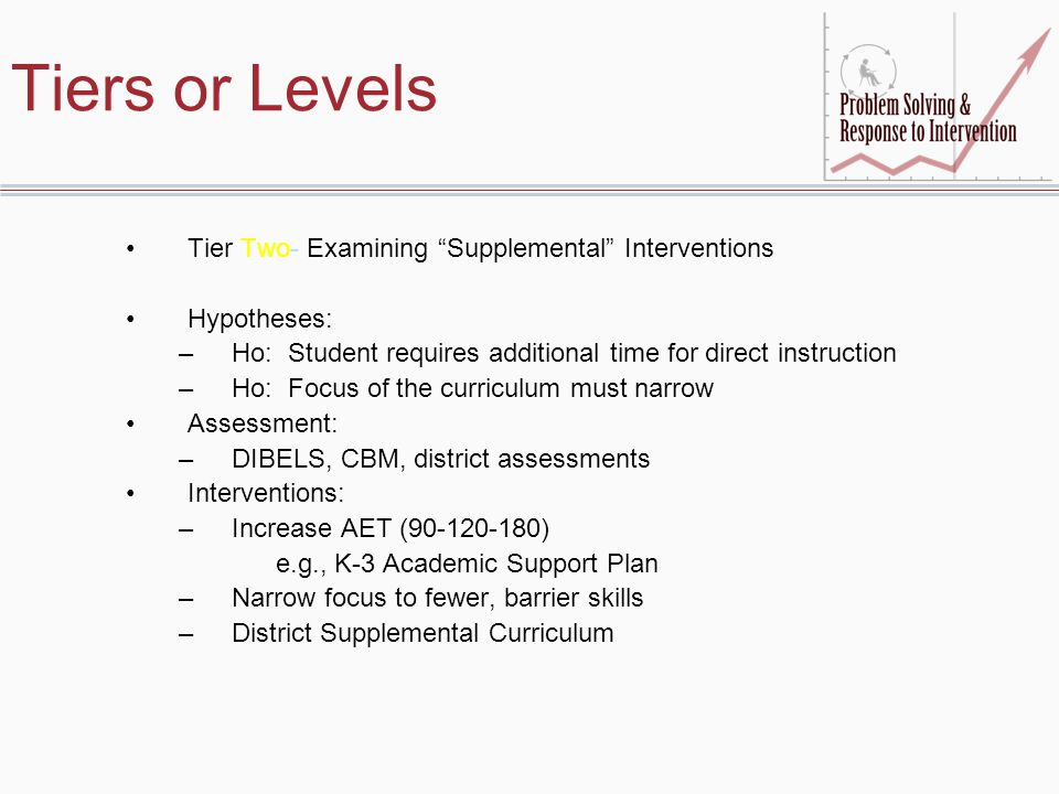 Tiers or Levels Tier Two- Examining Supplemental Interventions
