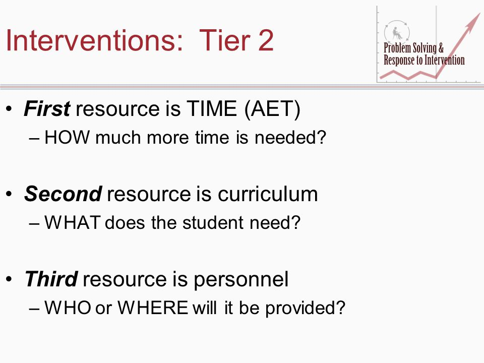 Interventions: Tier 2 First resource is TIME (AET)