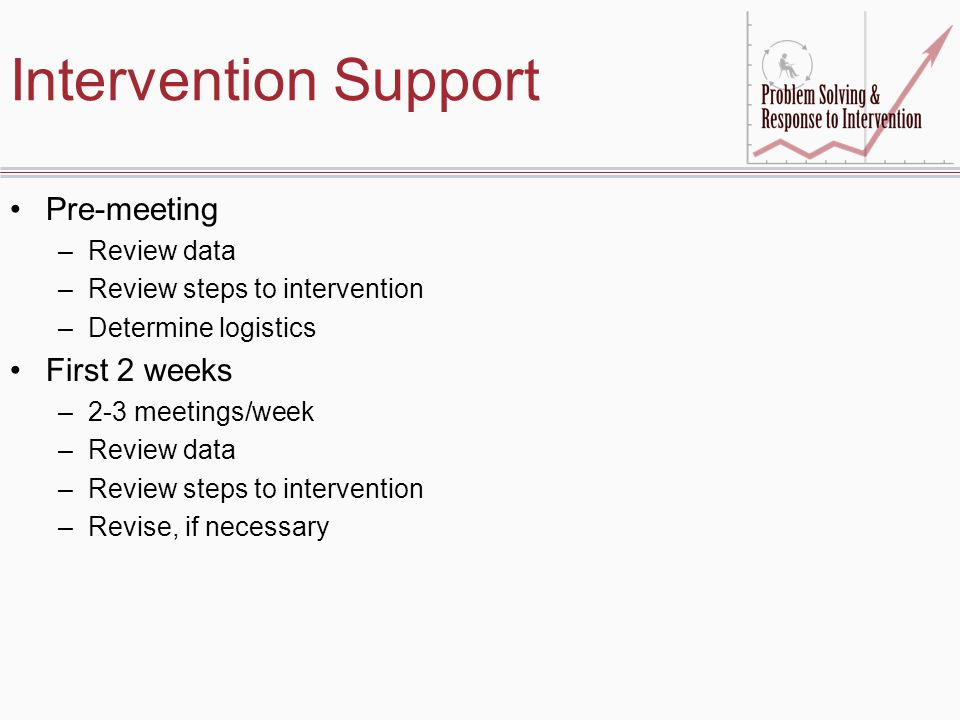 Intervention Support Pre-meeting First 2 weeks Review data