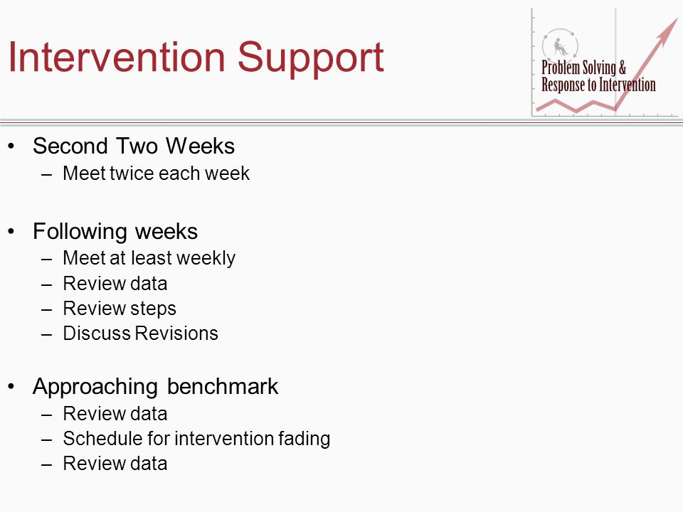 Intervention Support Second Two Weeks Following weeks