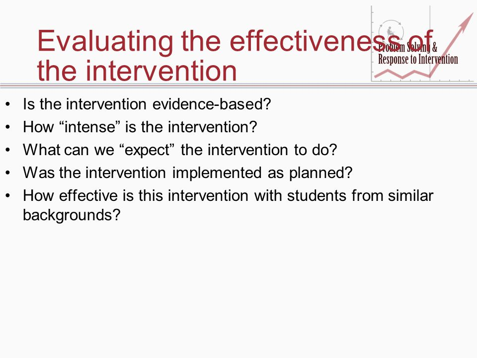 Evaluating the effectiveness of the intervention