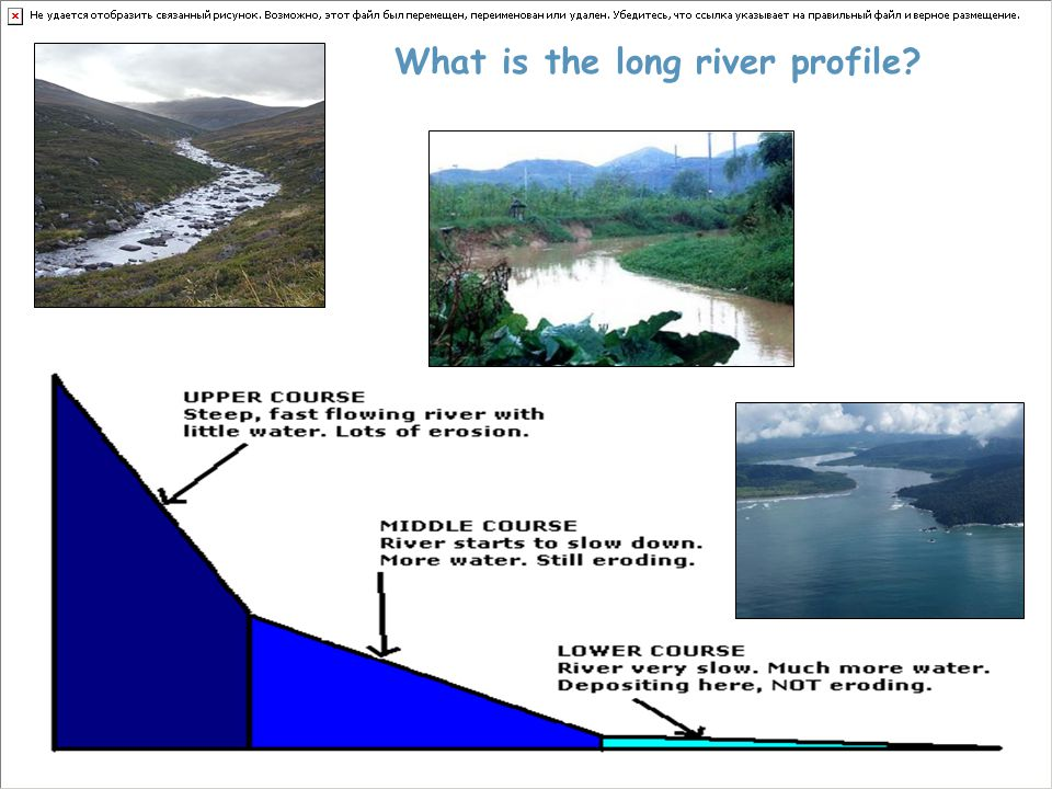 What is the long river profile