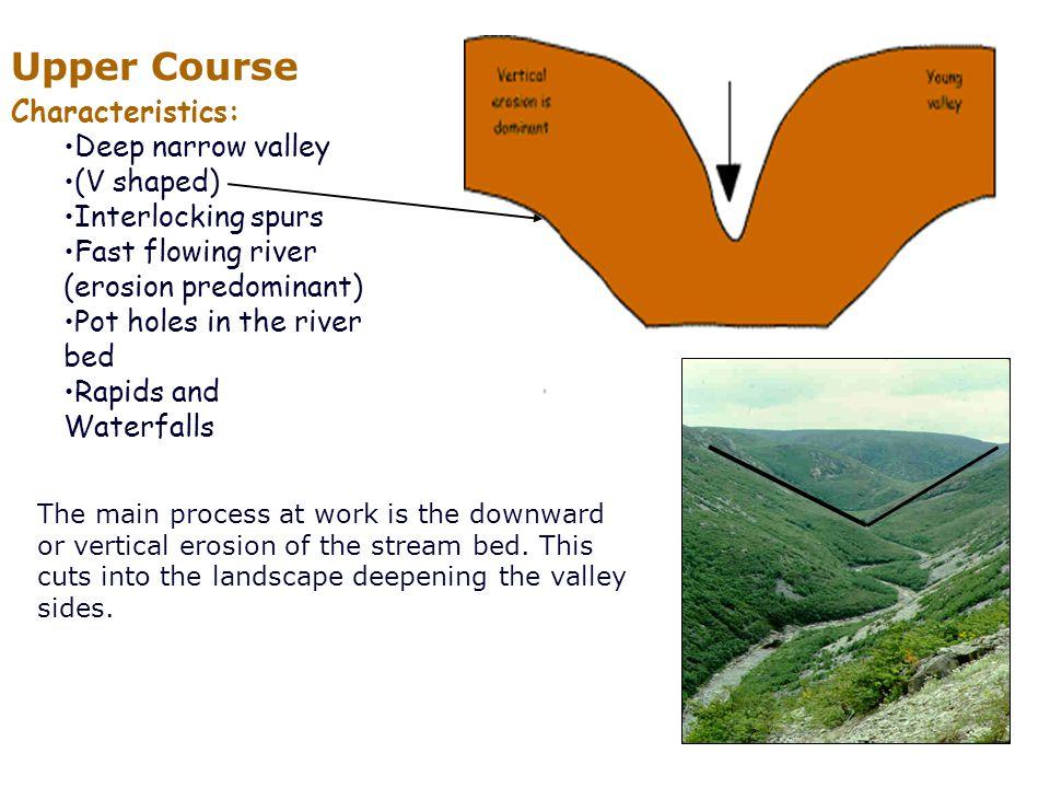 Upper Course Characteristics: Deep narrow valley (V shaped)