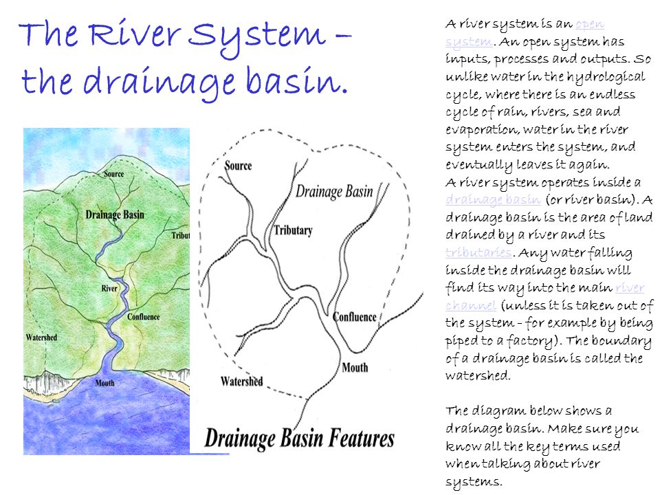 The River System – the drainage basin.