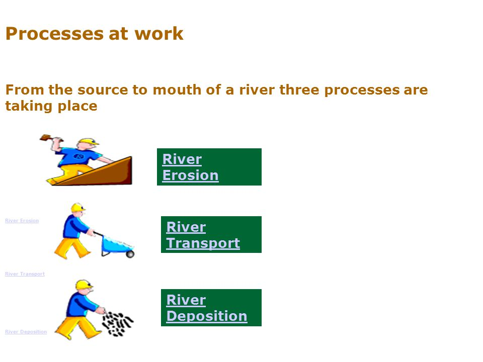 Processes at work From the source to mouth of a river three processes are taking place. River Erosion.