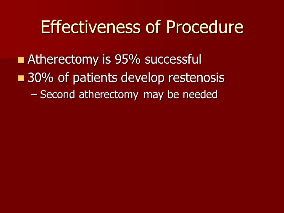Effectiveness of Procedure