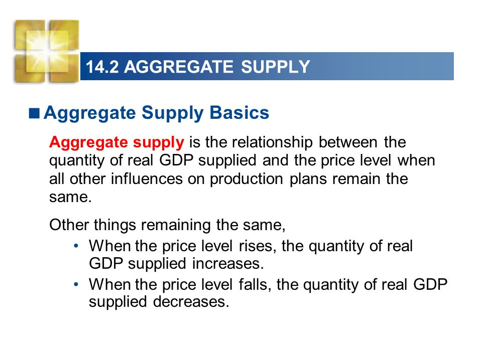 Aggregate Supply Basics