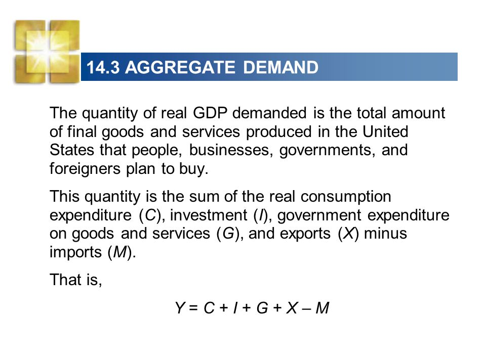 14.3 AGGREGATE DEMAND