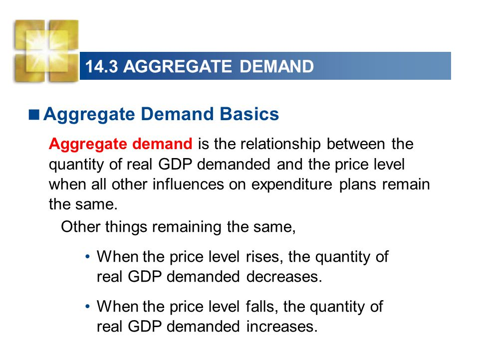 Aggregate Demand Basics