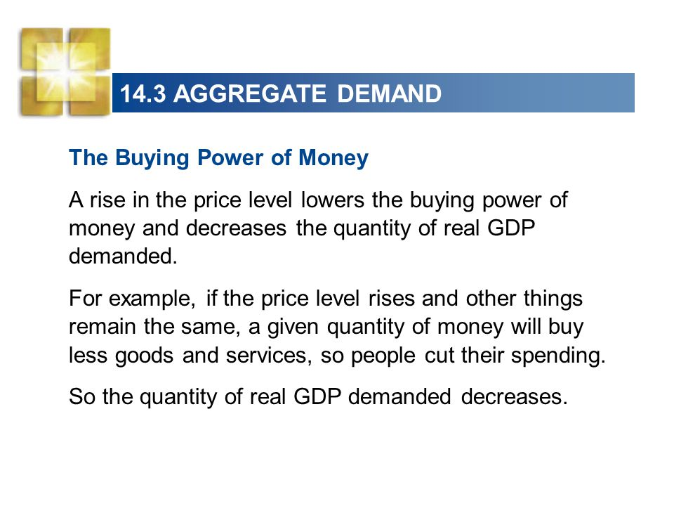 14.3 AGGREGATE DEMAND The Buying Power of Money