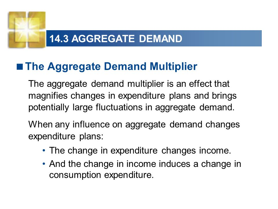 The Aggregate Demand Multiplier