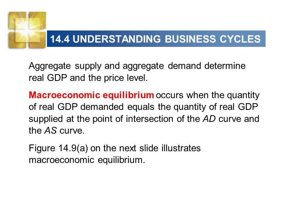 14.4 UNDERSTANDING BUSINESS CYCLES