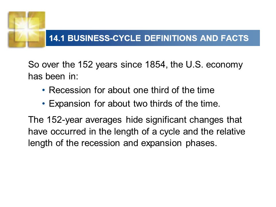 14.1 BUSINESS-CYCLE DEFINITIONS AND FACTS