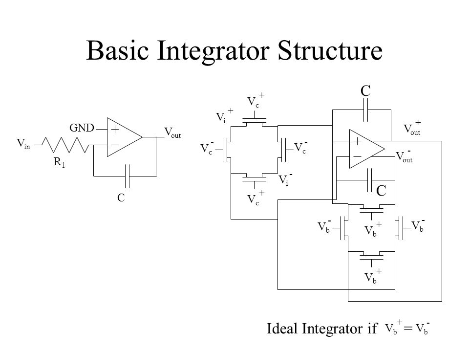 Basic Integrator Structure