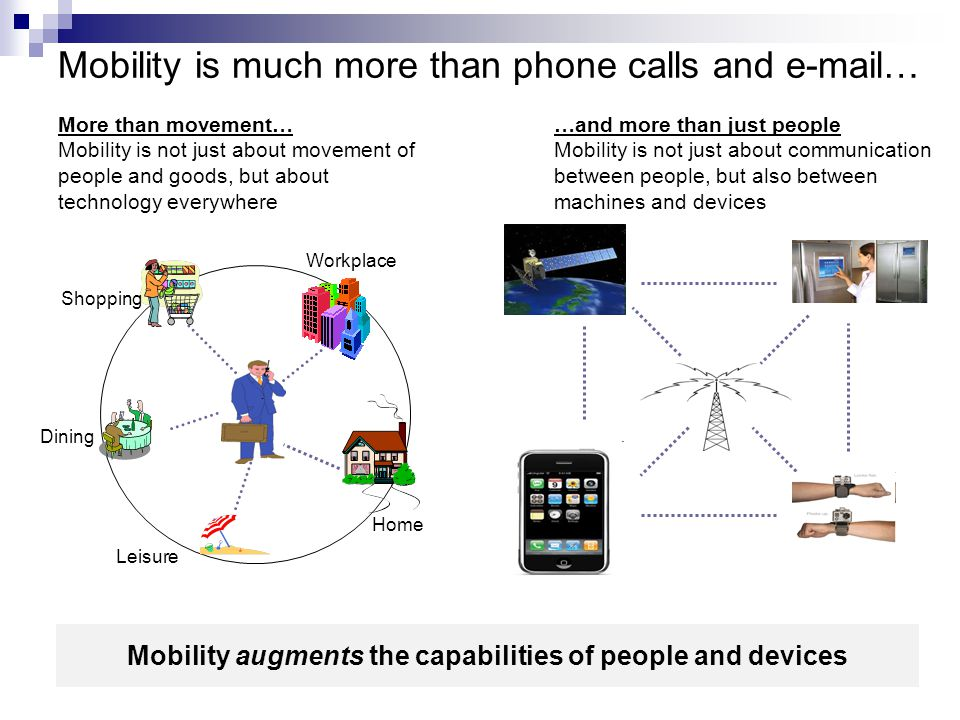Mobility is much more than phone calls and e-mail…