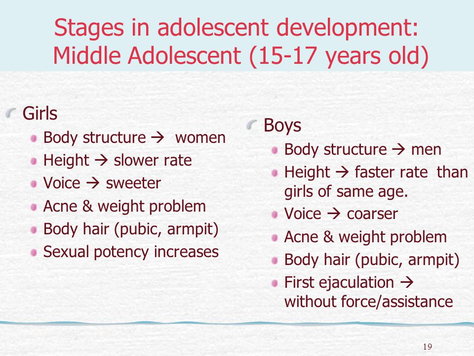 Stages in adolescent development: Middle Adolescent (15-17 years old)