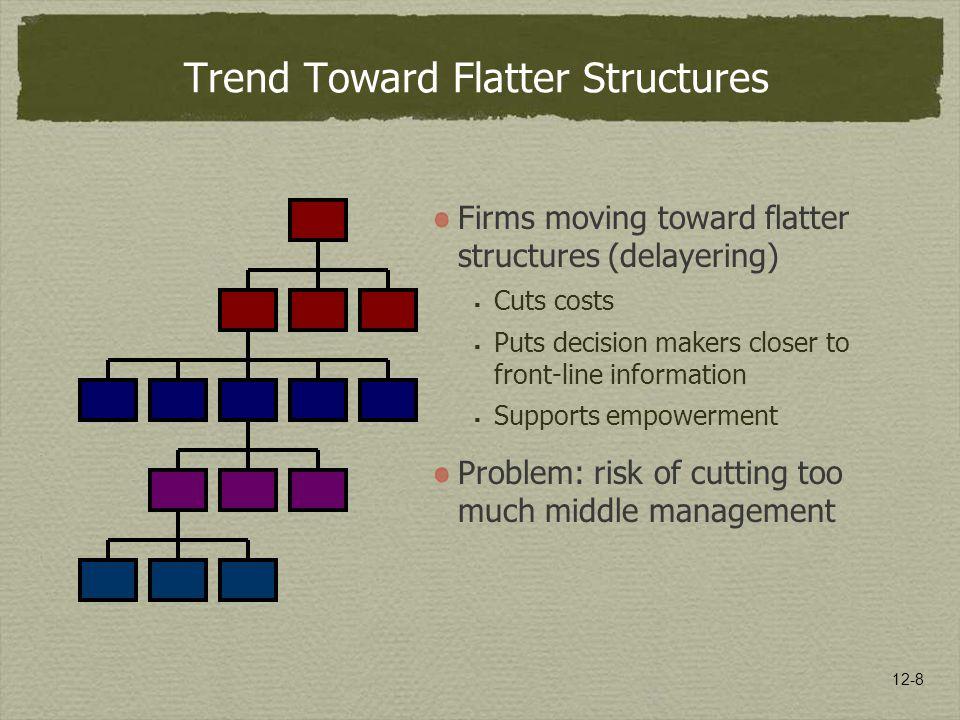 Trend Toward Flatter Structures