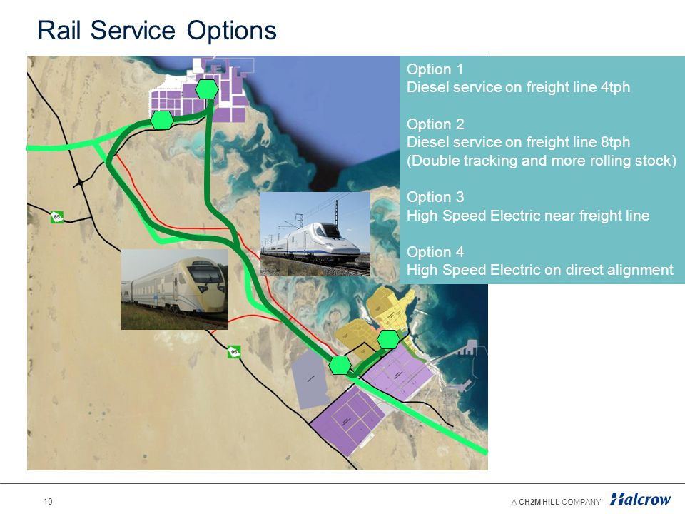 Rail Service Options Option 1 Diesel service on freight line 4tph