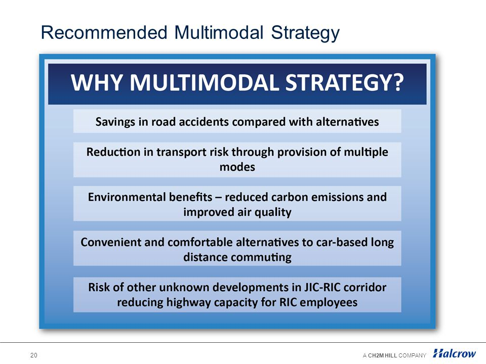 Recommended Multimodal Strategy