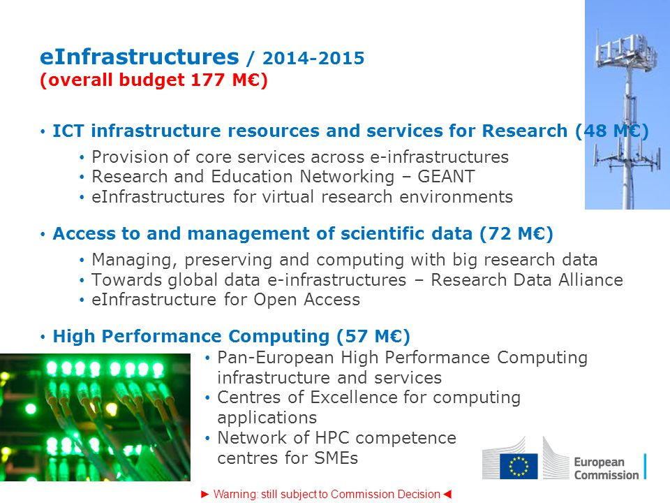 eInfrastructures / 2014-2015 (overall budget 177 M€)