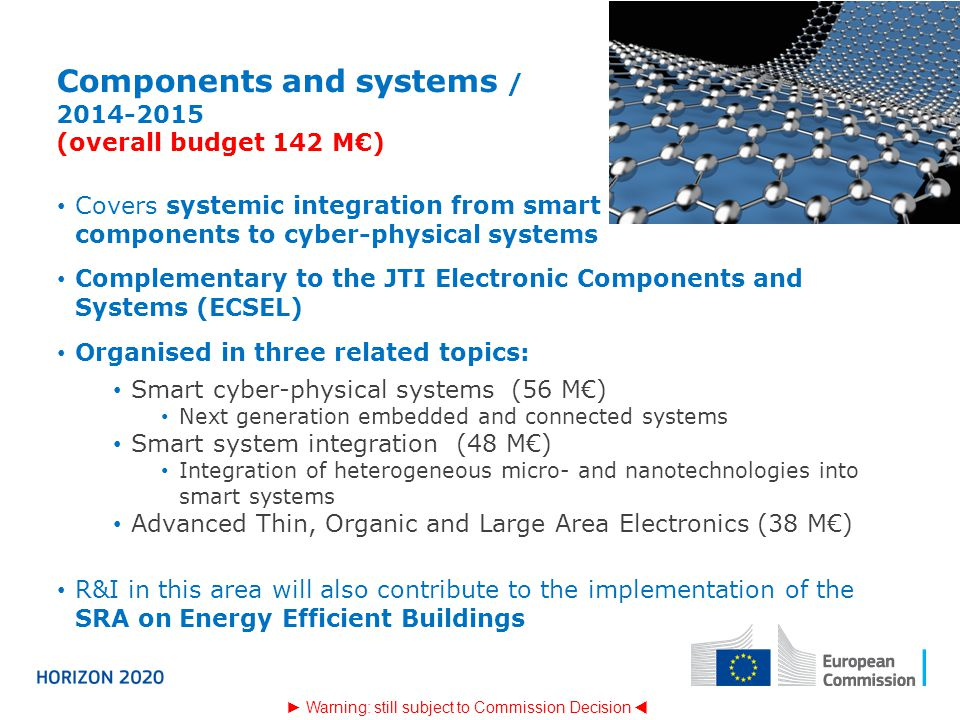 Components and systems / 2014-2015 (overall budget 142 M€)