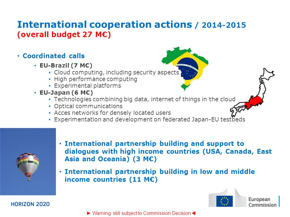 International cooperation actions / 2014-2015 (overall budget 27 M€)