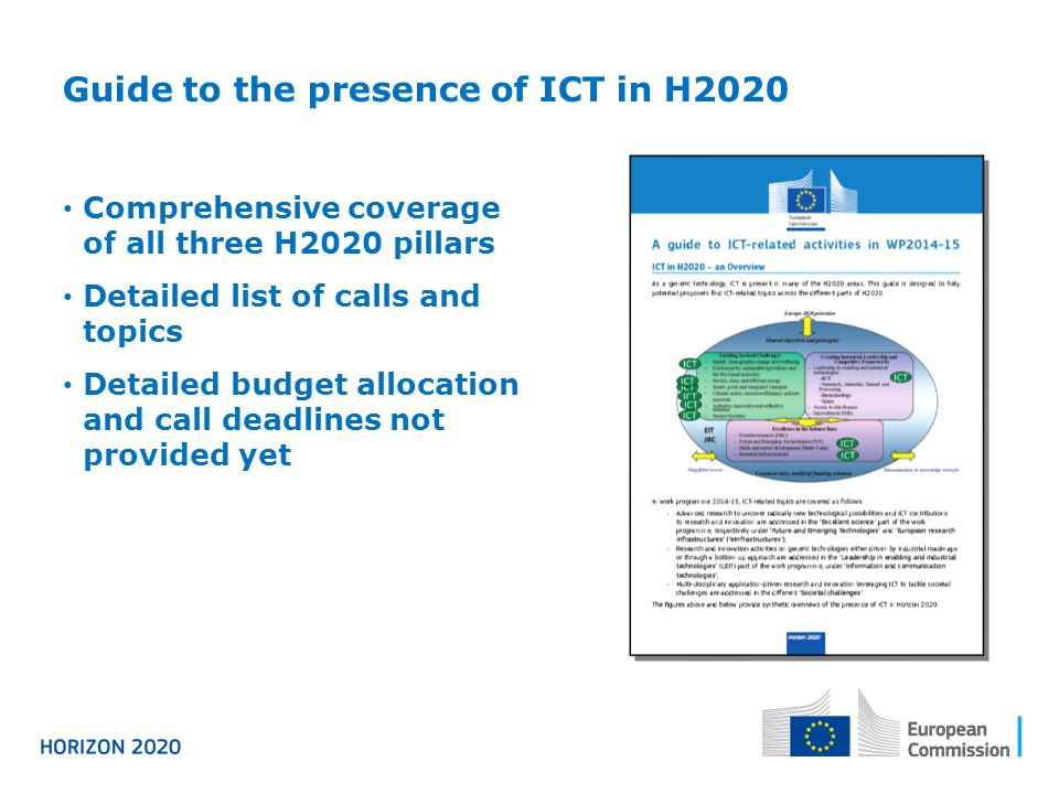 Guide to the presence of ICT in H2020