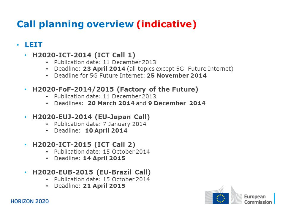 Call planning overview (indicative)