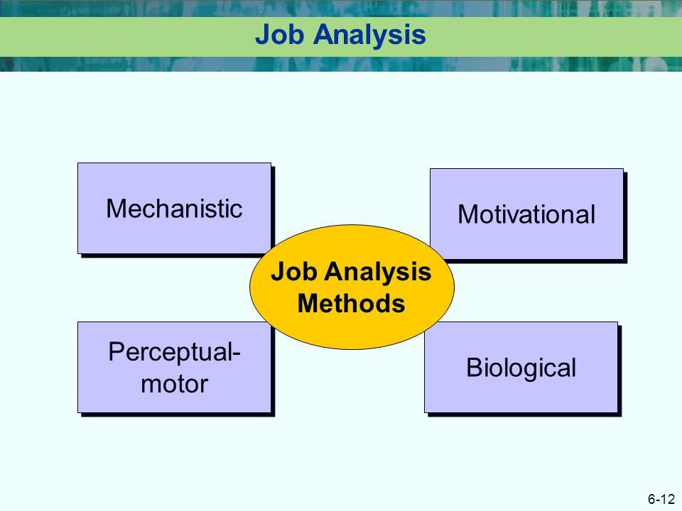 Job Analysis Mechanistic Motivational Job Analysis Methods