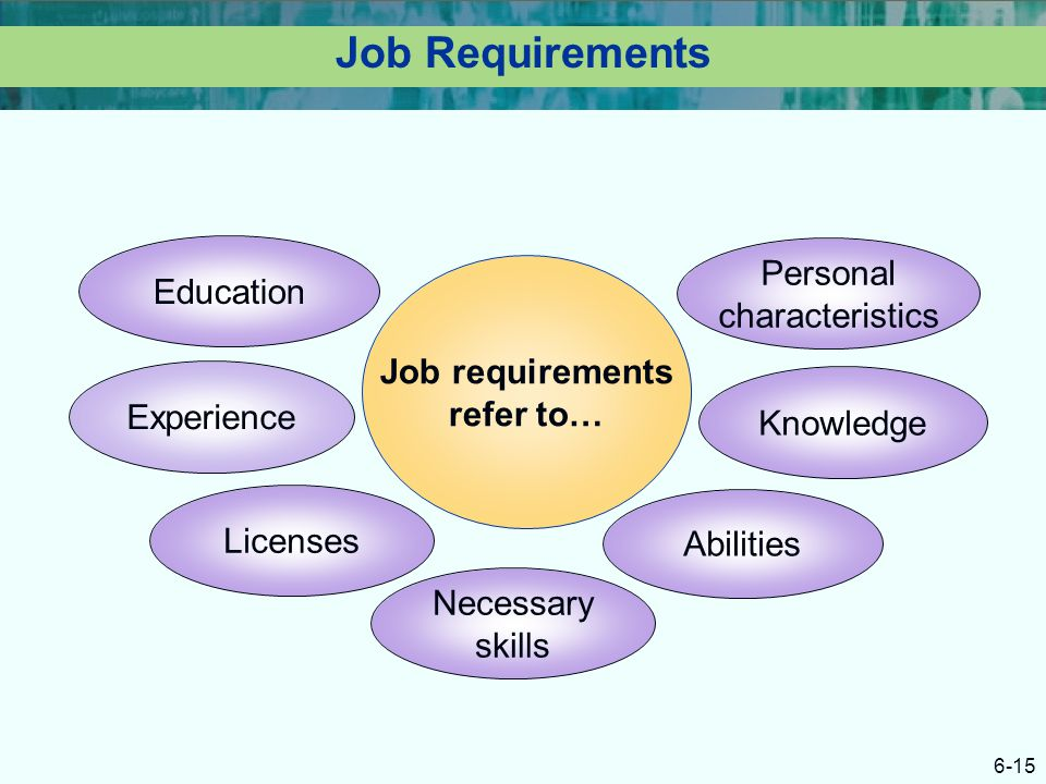 Job requirements refer to…