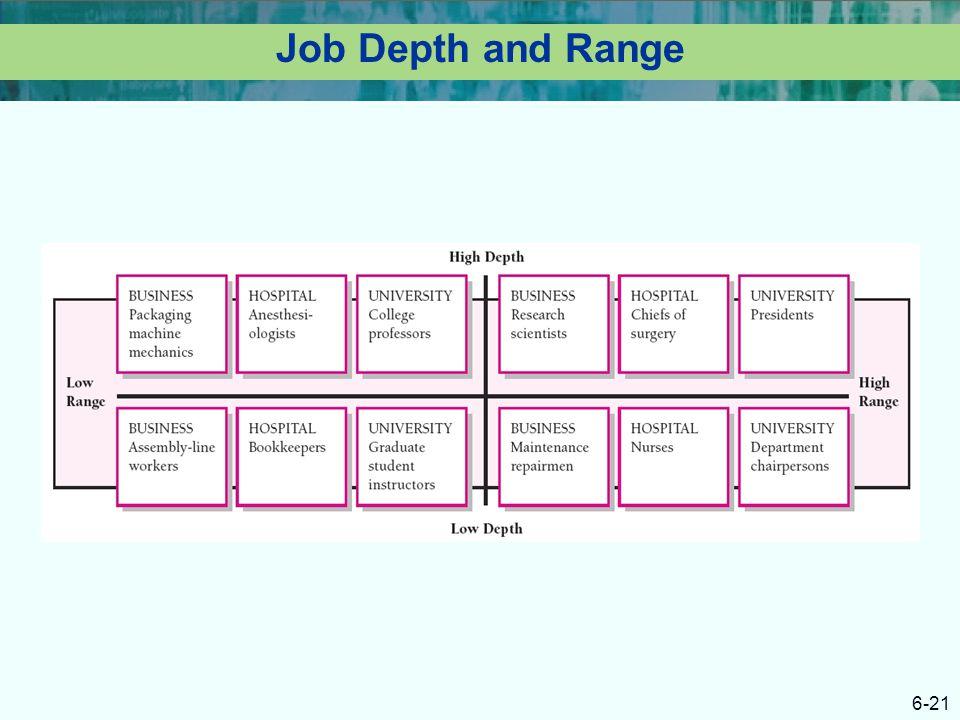Job Depth and Range