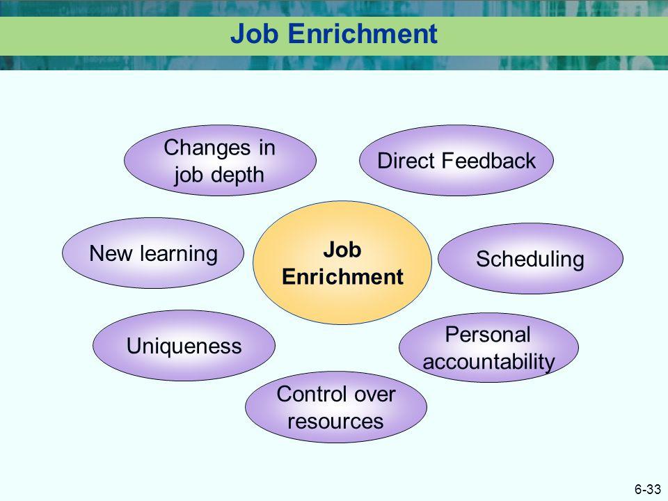 Job Enrichment Changes in job depth Direct Feedback Job Enrichment