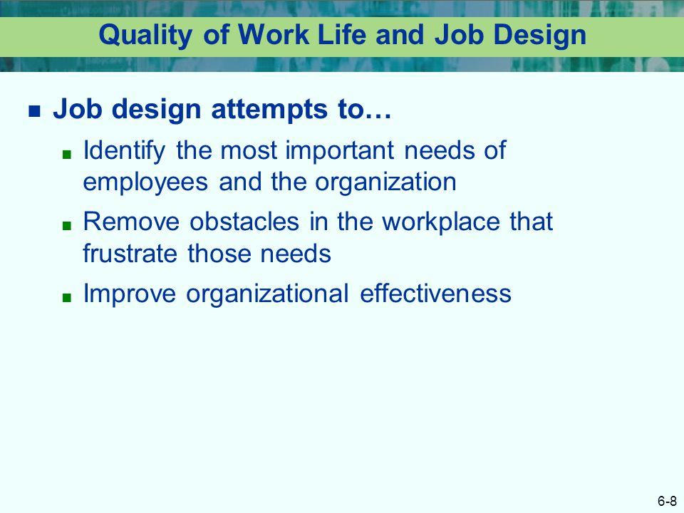 Quality of Work Life and Job Design