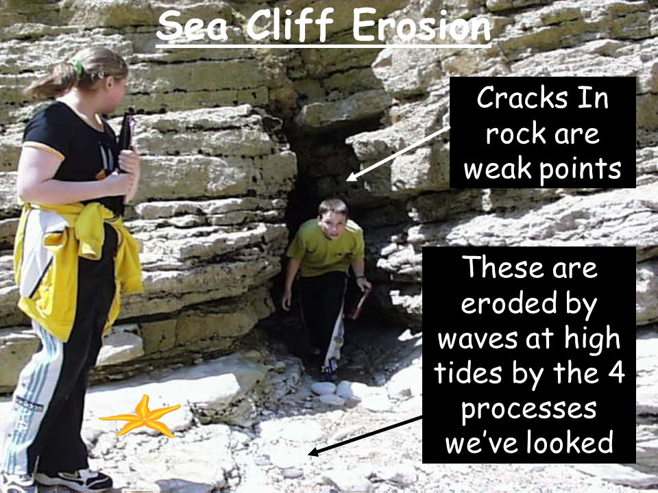 Cracks In rock are weak points