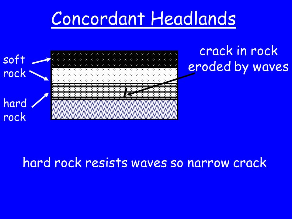 crack in rock eroded by waves
